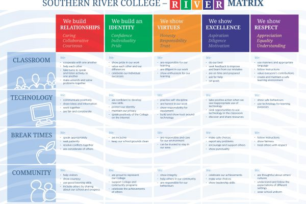 18xxx Southern River College - PBS Matrix A1 Poster v9 (2)
